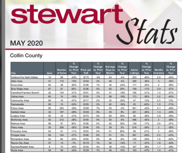 stewartstats